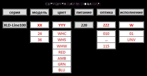 height=261